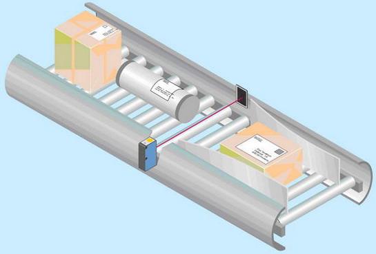 Датчики на рольганге когда и где применяются конвейеры