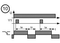 Диаграмма работы реле времени №10