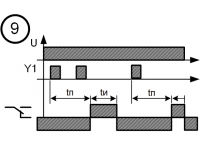 Диаграмма работы реле времени №9