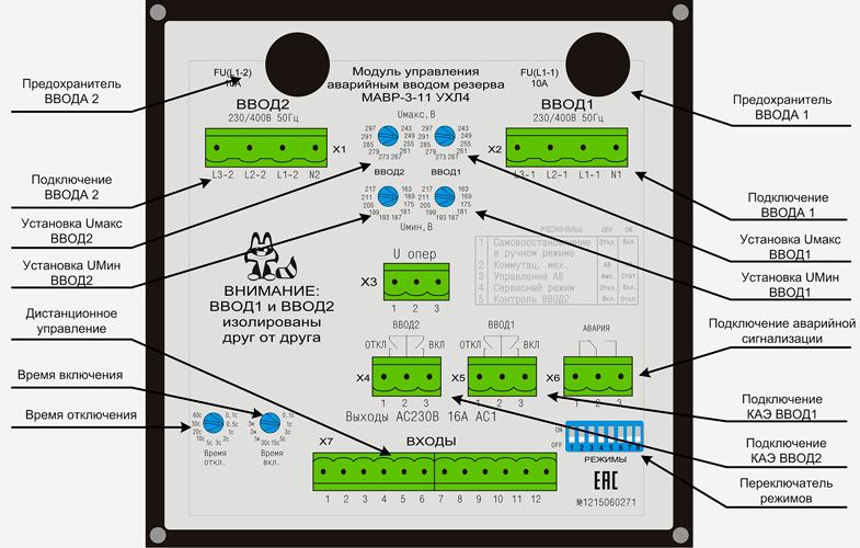 Задняя панель Модуля МАВР-3-11
