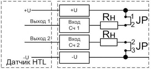 Подключение датчика типа HTL к СИМ-05т-3-17