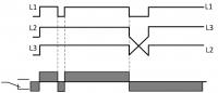 Диаграмма работы РКФ-М03-1-15
