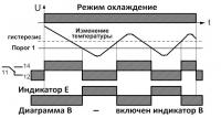 Диаграмма В режим охлаждение