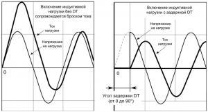 Пакетный способ управления индуктивной нагрузкой (1)