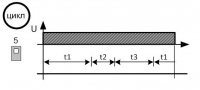 Диаграмма работы РВ3-22 цикл