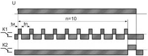 Диаграмма работы РВП-4