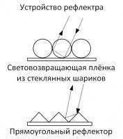 Работа датчика ВИКО-Р 1