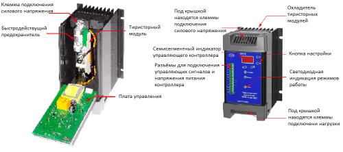 Конструкция ТРМ-1
