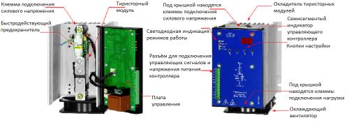 Конструкция ТРМ-1М