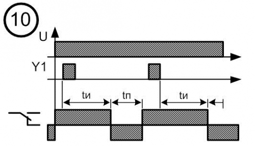 Диаграмма работы реле времени № 10