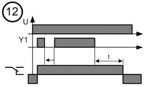 Диаграмма работы реле времени № 12
