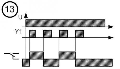 Диаграмма работы реле времени № 13