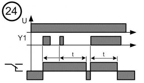 Диаграмма работы реле времени № 24