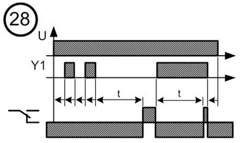 Диаграмма работы реле времени № 28
