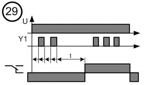Диаграмма работы реле времени № 29