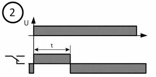 Диаграмма работы реле времени № 2
