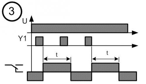 Диаграмма работы реле времени № 3