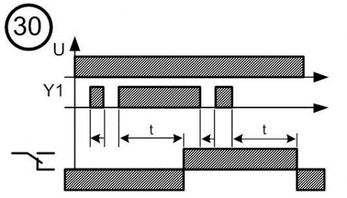 Диаграмма работы реле времени № 30