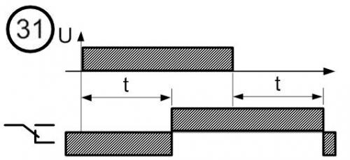 Диаграмма работы реле времени № 31