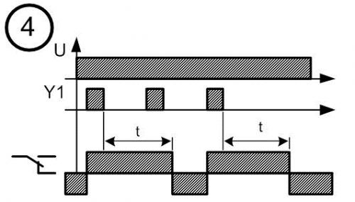 Диаграмма работы реле времени № 4