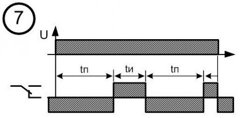 Диаграмма работы реле времени № 7
