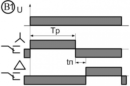 Диаграмма работы реле времени В1