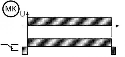 Диаграмма работы реле времени МК