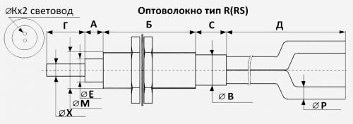 Габариты Оптоволоконных наконечников R