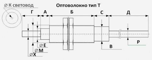 Габариты Оптоволоконных наконечников T