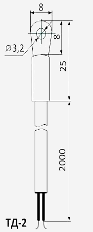 Габариты ТД-2